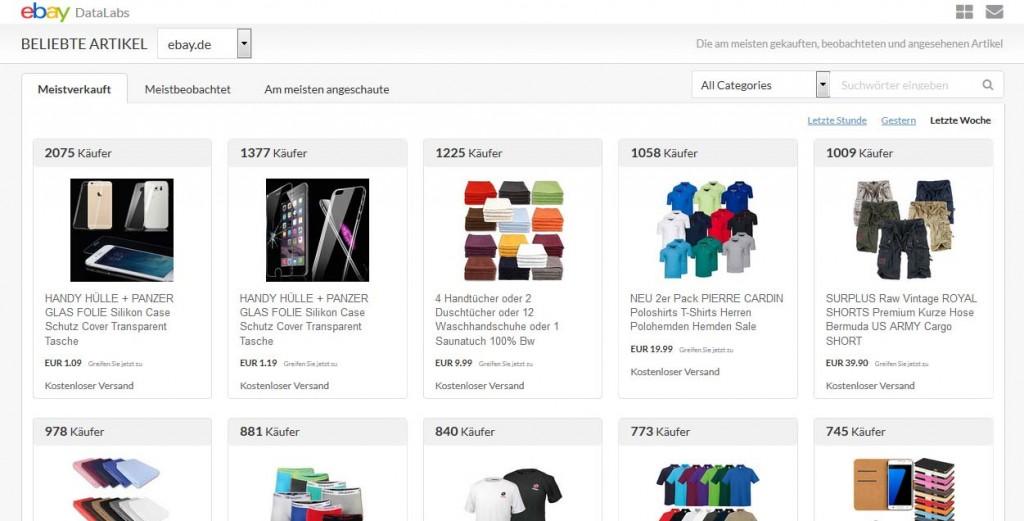 eBay Trend